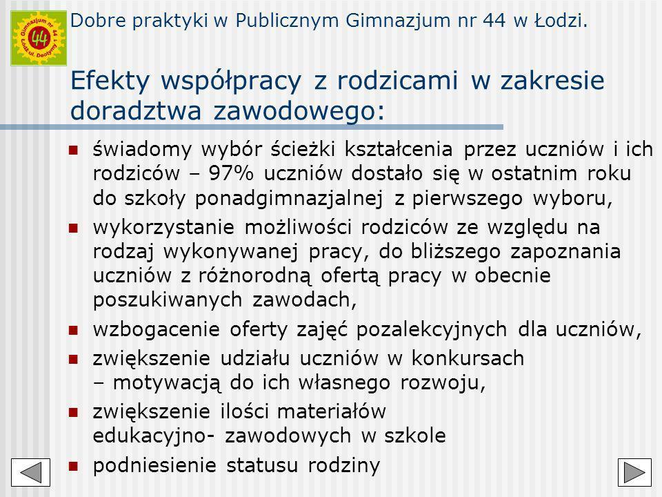 Dobre praktyki w Publicznym Gimnazjum nr 44 w Łodzi. Efekty współpracy z rodzicami w zakresie doradztwa zawodowego: świadomy wybór ścieżki kształcenia
