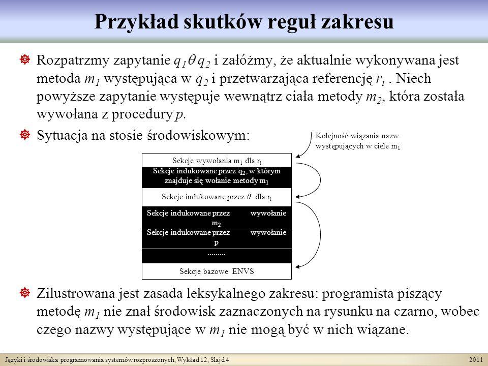 Języki i środowiska programowania systemów rozproszonych, Wykład 12, Slajd 4 2011 Przykład skutków reguł zakresu Rozpatrzmy zapytanie q 1 q 2 i załóżmy, że aktualnie wykonywana jest metoda m 1 występująca w q 2 i przetwarzająca referencję r i.