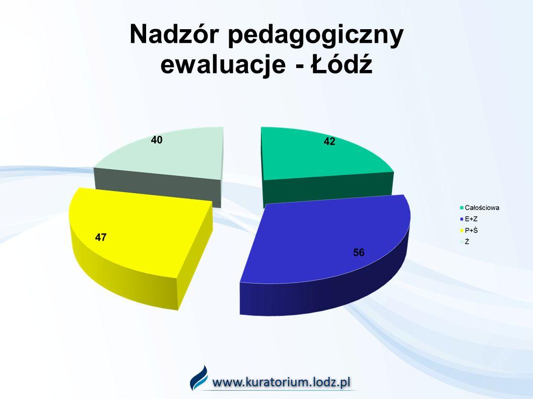 Nadzór pedagogiczny ewaluacje - Łódź