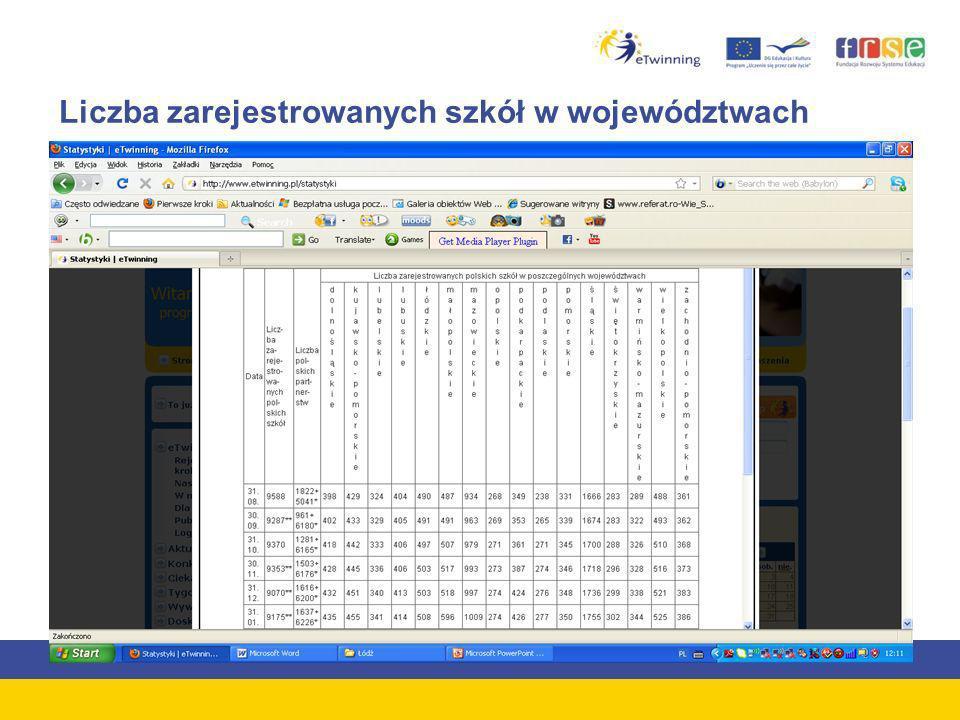 Liczba zarejestrowanych projektów w województwach