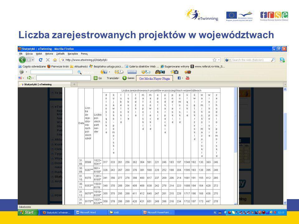 Rejestracja w Programie eTwinning Formularz rejestracyjny: 1etap: Nauczyciel podaje imię, nazwisko, adres e-mail, tworzy nazwę użytkownika i hasło i klika Wyślij.