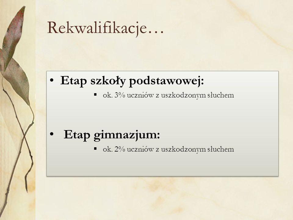 Rekwalifikacje… Etap szkoły podstawowej: ok. 3% uczniów z uszkodzonym słuchem Etap gimnazjum: ok.