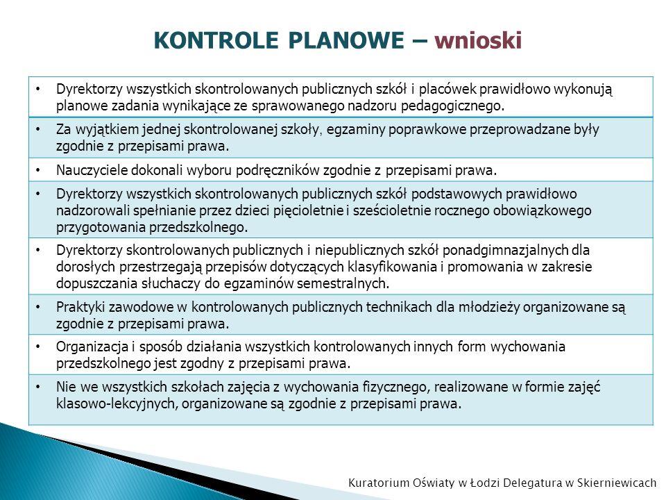KONTROLE PLANOWE – wnioski Dyrektorzy wszystkich skontrolowanych publicznych szkół i placówek prawidłowo wykonują planowe zadania wynikające ze sprawo