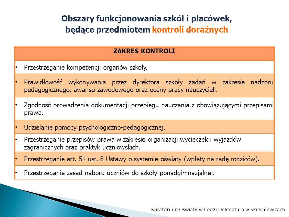 Obszary funkcjonowania szkół i placówek, będące przedmiotem kontroli doraźnych ZAKRES KONTROLI Przestrzeganie kompetencji organów szkoły. Prawidłowość