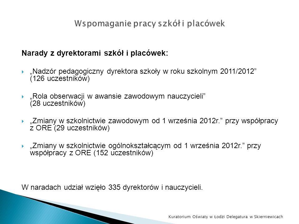 Narady z dyrektorami szkół i placówek: Nadzór pedagogiczny dyrektora szkoły w roku szkolnym 2011/2012 (126 uczestników) Rola obserwacji w awansie zawo