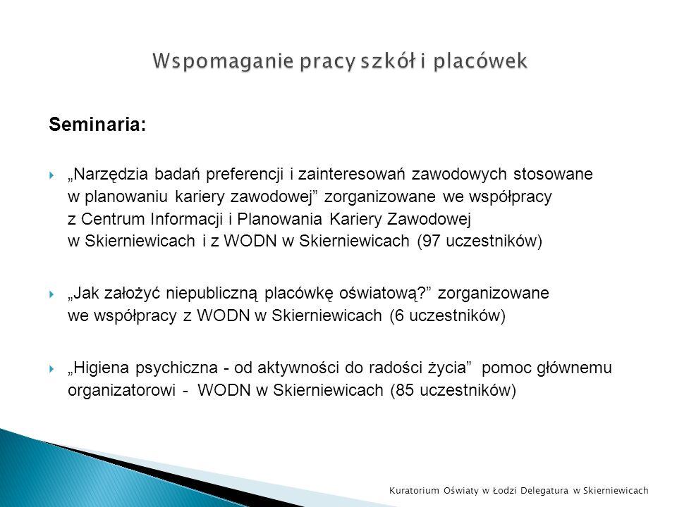 Seminaria: Narzędzia badań preferencji i zainteresowań zawodowych stosowane w planowaniu kariery zawodowej zorganizowane we współpracy z Centrum Infor