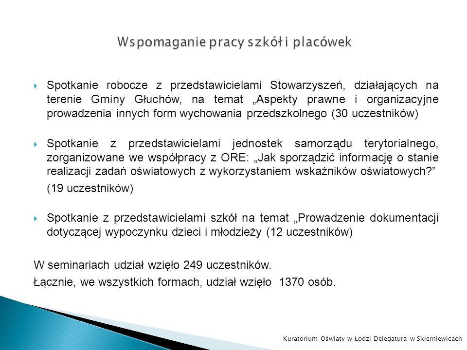 Spotkanie robocze z przedstawicielami Stowarzyszeń, działających na terenie Gminy Głuchów, na temat Aspekty prawne i organizacyjne prowadzenia innych form wychowania przedszkolnego (30 uczestników) Spotkanie z przedstawicielami jednostek samorządu terytorialnego, zorganizowane we współpracy z ORE: Jak sporządzić informację o stanie realizacji zadań oświatowych z wykorzystaniem wskaźników oświatowych.