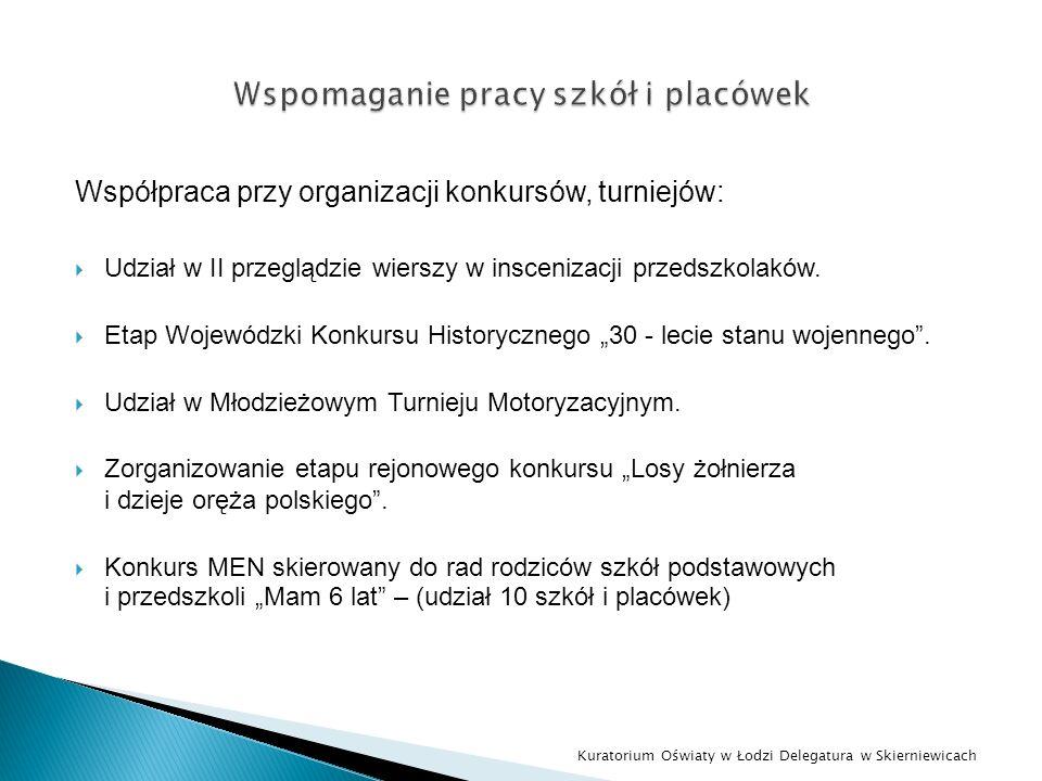 Współpraca przy organizacji konkursów, turniejów: Udział w II przeglądzie wierszy w inscenizacji przedszkolaków.