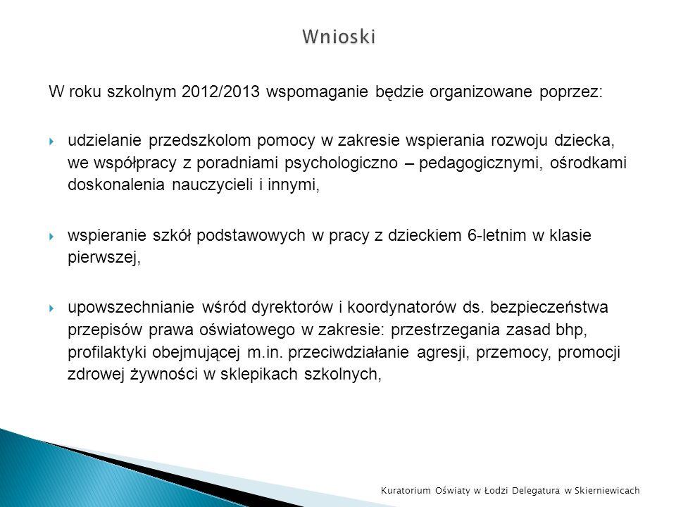 W roku szkolnym 2012/2013 wspomaganie będzie organizowane poprzez: udzielanie przedszkolom pomocy w zakresie wspierania rozwoju dziecka, we współpracy