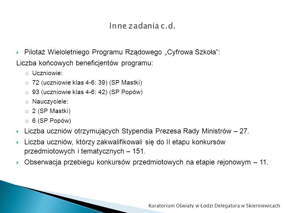 18 KONTROLE PLANOWE - zestawienie wg tematu kontroli (w roku szkolnym 2011/2012) Lp.Temat kontroliRealizacja% 1.