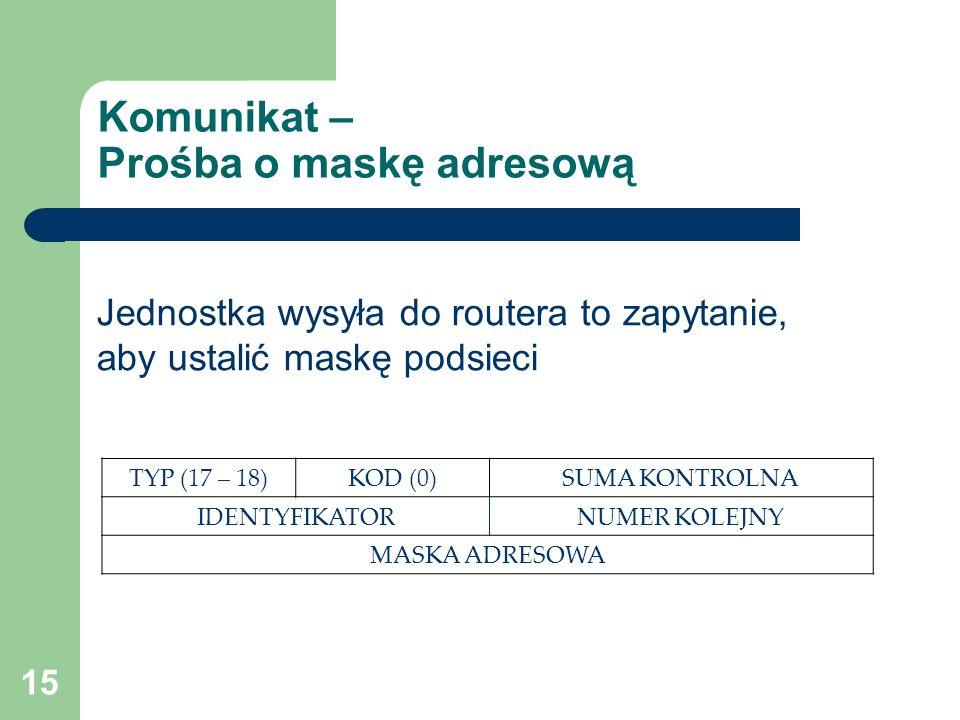 15 Komunikat – Prośba o maskę adresową Jednostka wysyła do routera to zapytanie, aby ustalić maskę podsieci TYP (17 – 18)KOD (0)SUMA KONTROLNA IDENTYF