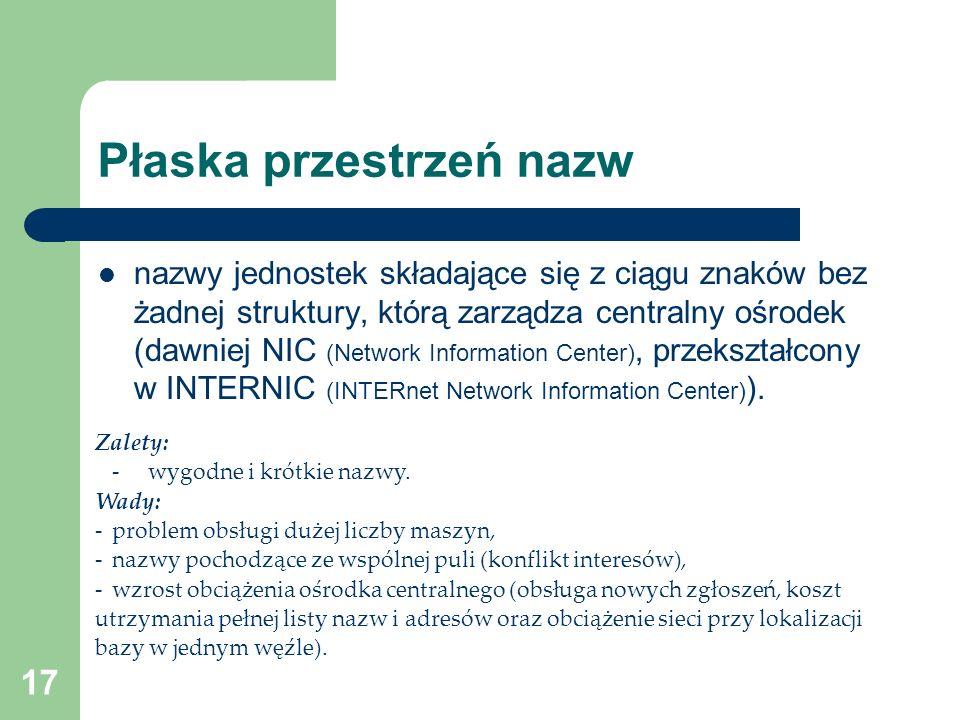 17 Płaska przestrzeń nazw nazwy jednostek składające się z ciągu znaków bez żadnej struktury, którą zarządza centralny ośrodek (dawniej NIC (Network I