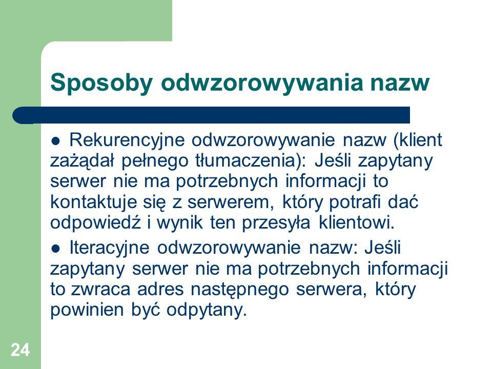 24 Sposoby odwzorowywania nazw Rekurencyjne odwzorowywanie nazw (klient zażądał pełnego tłumaczenia): Jeśli zapytany serwer nie ma potrzebnych informa