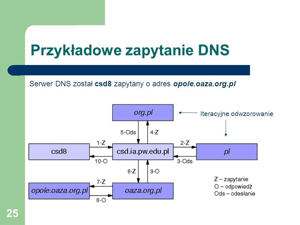 25 Przykładowe zapytanie DNS Serwer DNS został csd8 zapytany o adres opole.oaza.org.pl Iteracyjne odwzorowanie