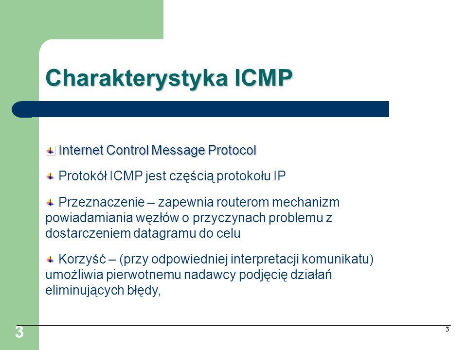 3 3 Charakterystyka ICMP Internet Control Message Protocol Internet Control Message Protocol Protokół ICMP jest częścią protokołu IP Przeznaczenie – z