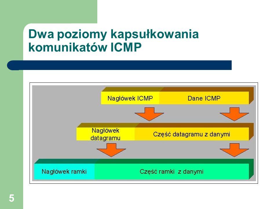 6 Budowa komunikatu ICMP Trzy wspólne początkowe pola komunikatów ICMP: TYP (8 bitów) – Identyfikator typu komunikatu KOD (8 bitów) – Informacje na temat rodzaju komunikatu SUMA KONTROLNA – odnosi się wyłącznie do komunikatu ICMP i jest obliczana wg reguł, takich jak w przypadku IP