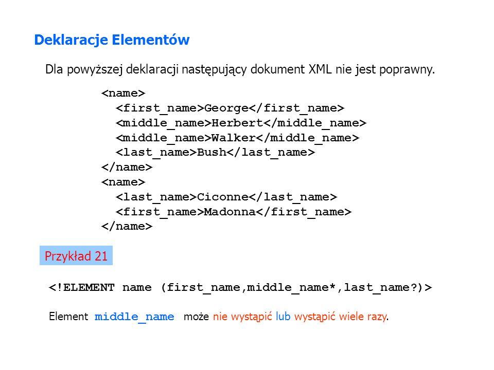 Deklaracje Elementów Dla powyższej deklaracji następujący dokument XML nie jest poprawny. George Herbert Walker Bush Ciconne Madonna Przykład 21 Eleme