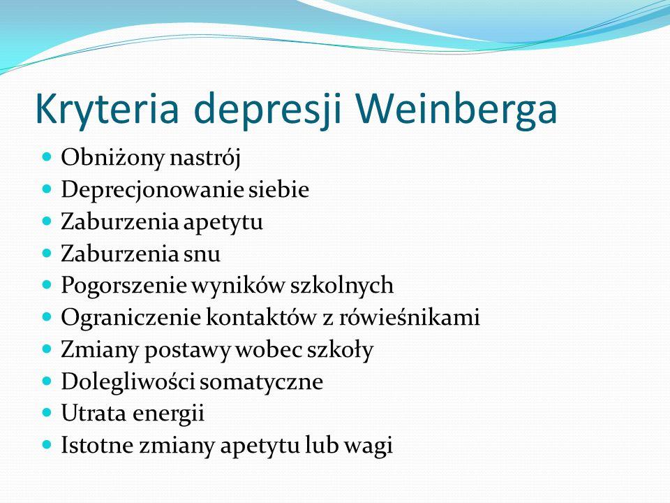 Kryteria depresji Weinberga Obniżony nastrój Deprecjonowanie siebie Zaburzenia apetytu Zaburzenia snu Pogorszenie wyników szkolnych Ograniczenie konta