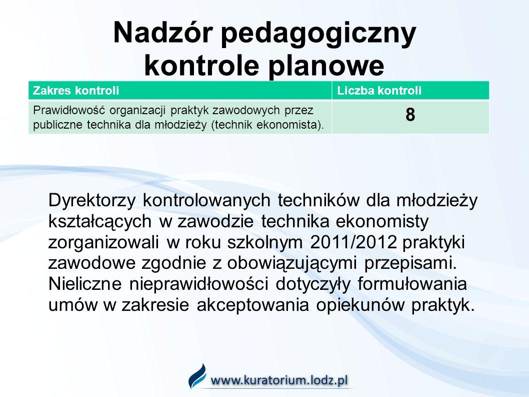 Nadzór pedagogiczny kontrole planowe Zakres kontroliLiczba kontroli Prawidłowość organizacji praktyk zawodowych przez publiczne technika dla młodzieży (technik ekonomista).