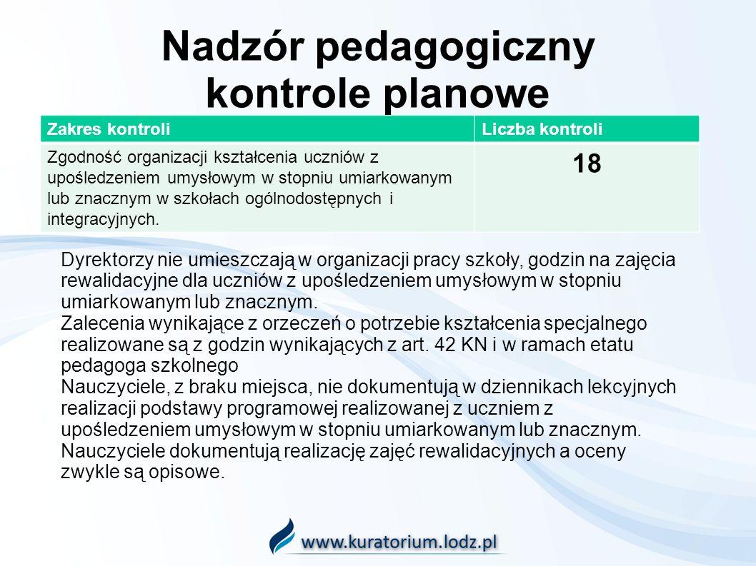 Nadzór pedagogiczny kontrole planowe Zakres kontroliLiczba kontroli Zgodność organizacji kształcenia uczniów z upośledzeniem umysłowym w stopniu umiarkowanym lub znacznym w szkołach ogólnodostępnych i integracyjnych.