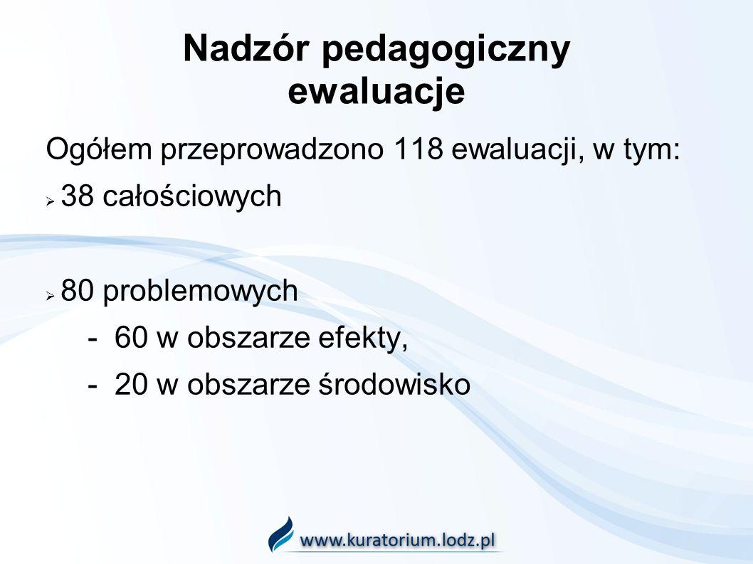 Nadzór pedagogiczny kontrole planowe