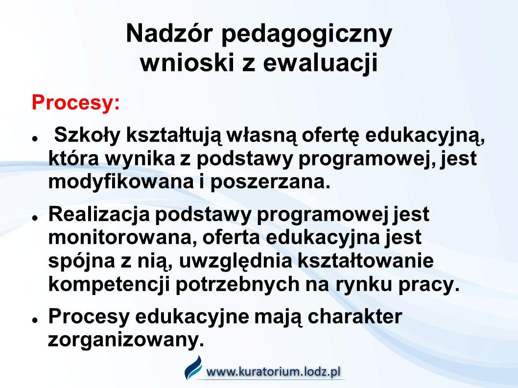 Nadzór pedagogiczny wnioski z ewaluacji Procesy: Szkoły kształtują własną ofertę edukacyjną, która wynika z podstawy programowej, jest modyfikowana i poszerzana.