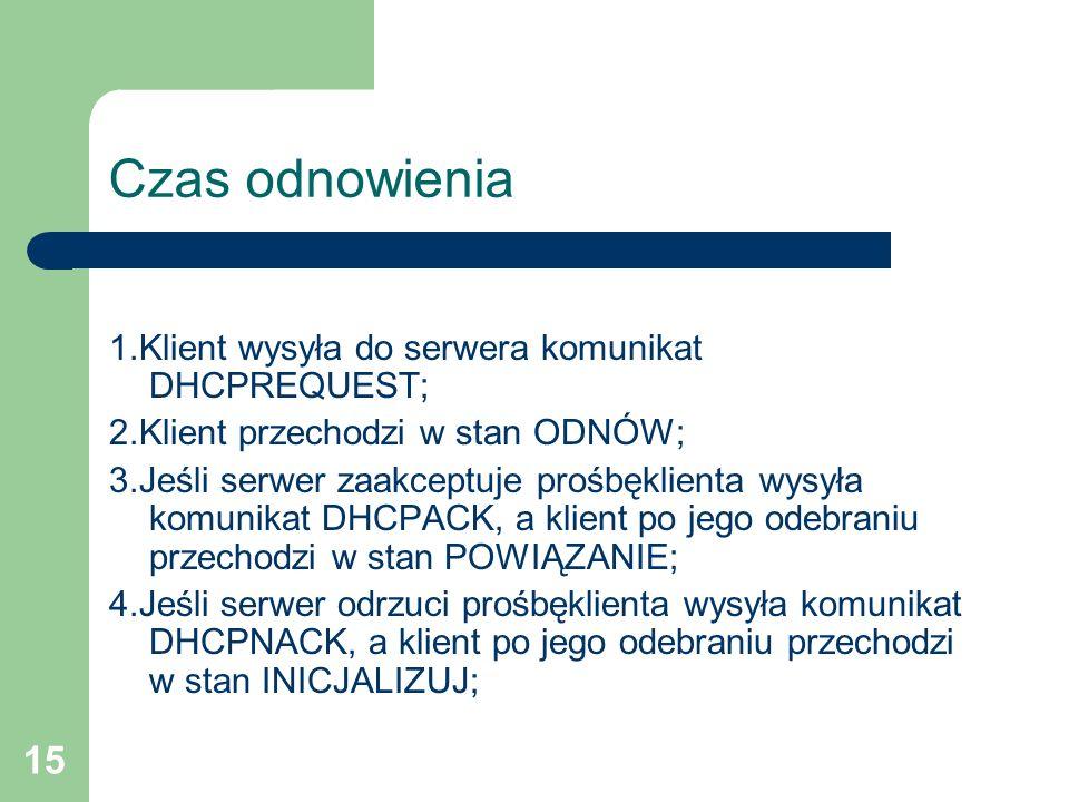 15 Czas odnowienia 1.Klient wysyła do serwera komunikat DHCPREQUEST; 2.Klient przechodzi w stan ODNÓW; 3.Jeśli serwer zaakceptuje prośbęklienta wysyła