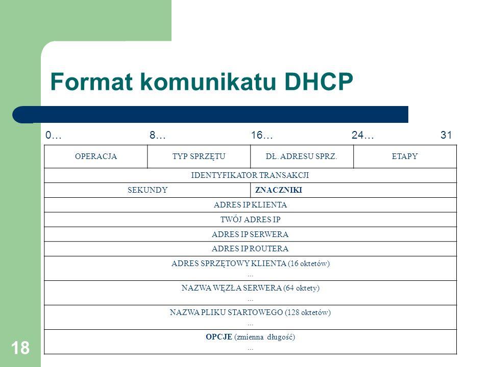 18 Format komunikatu DHCP OPERACJATYP SPRZĘTUDŁ. ADRESU SPRZ.ETAPY IDENTYFIKATOR TRANSAKCJI SEKUNDYZNACZNIKI ADRES IP KLIENTA TWÓJ ADRES IP ADRES IP S