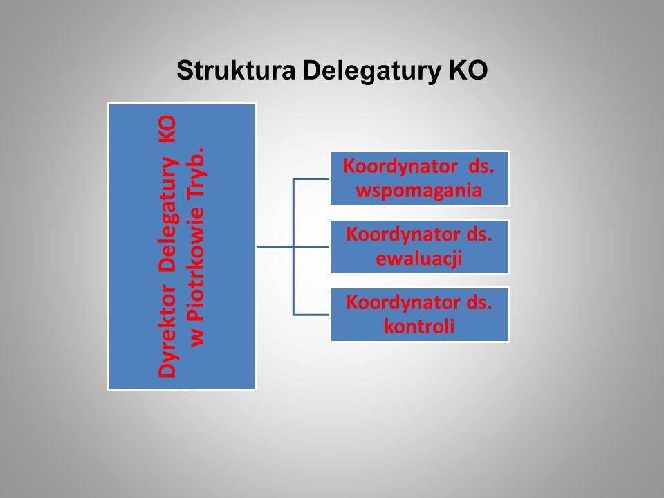 Struktura Delegatury KO Dyrektor Delegatury KO w Piotrkowie Tryb. Koordynator ds. wspomagania Koordynator ds. ewaluacji Koordynator ds. kontroli
