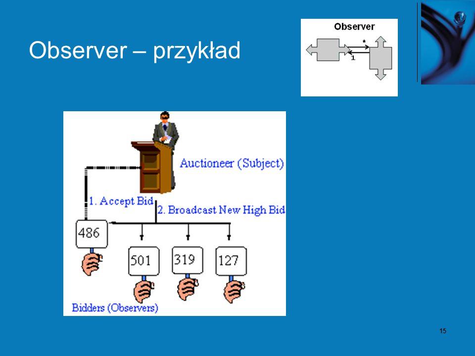 16 Observer – konsekwencje Objekt dostarcza powiadomienia innym obiektom bez świadomości nadawcy i odbiorcy o sobie nawzajem.