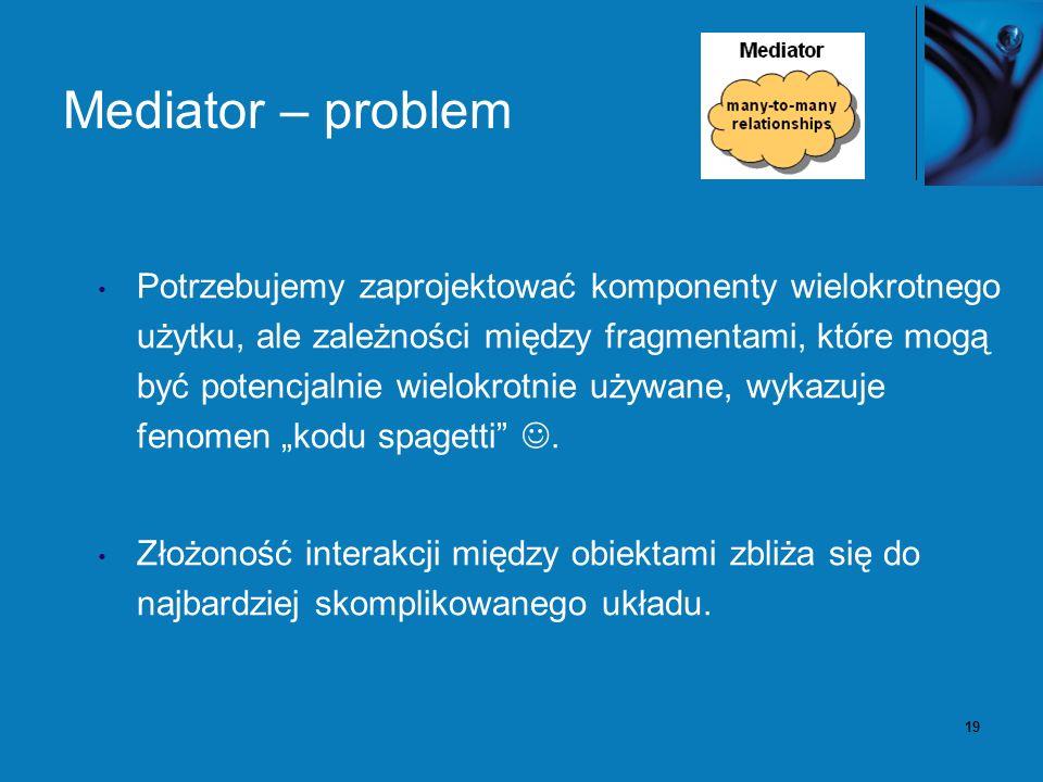20 Mediator – rozwiązanie Wprowadzamy dodatkowy poziom pośredniczący, który hermetyzuje relacje wiele-do-wielu między innymi komponentami Struktura: Osłona/Delegacja.