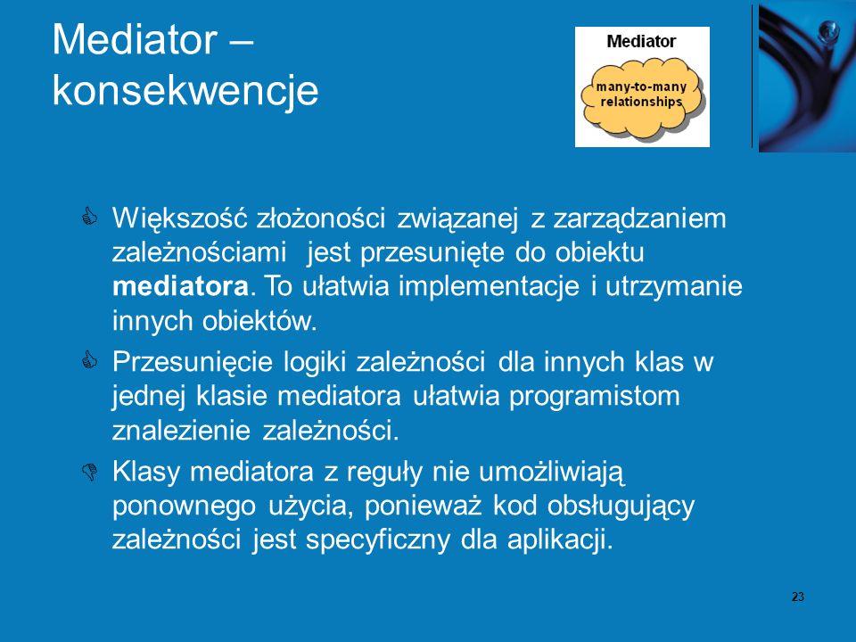 24 Zależności między wzorcami Mediator Mediator jest podobny do facade wyławiając funkcjonalność istniejących klas, z tym że mediator jest znany przez klasy podsystemu i wprowadza do niego nową funkcjonalność.