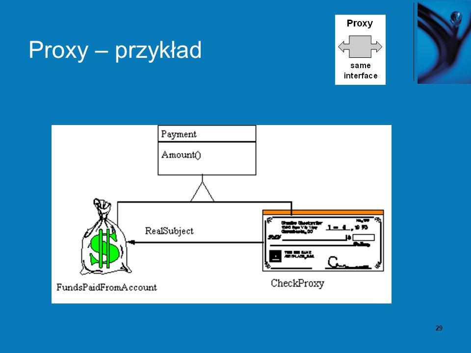 30 Proxy – konsekwencje Dostęp do klas przez pozostałą część programu jest realizowany przez wirtualne proxy.
