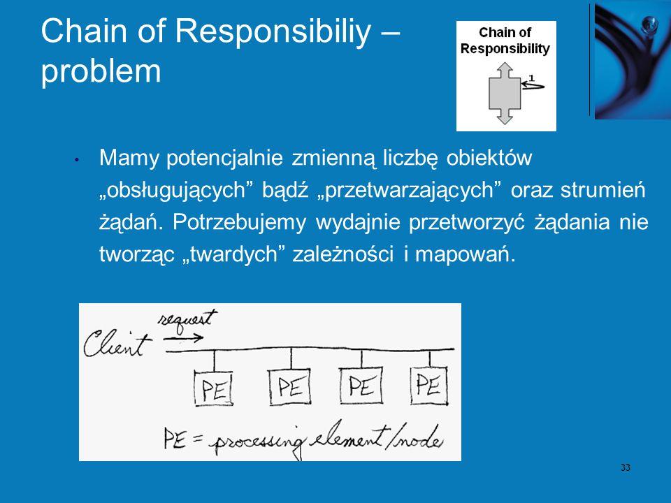 34 Chain of Responsibiliy – rozwiązanie Stosujemy rekursywną kompozycje.
