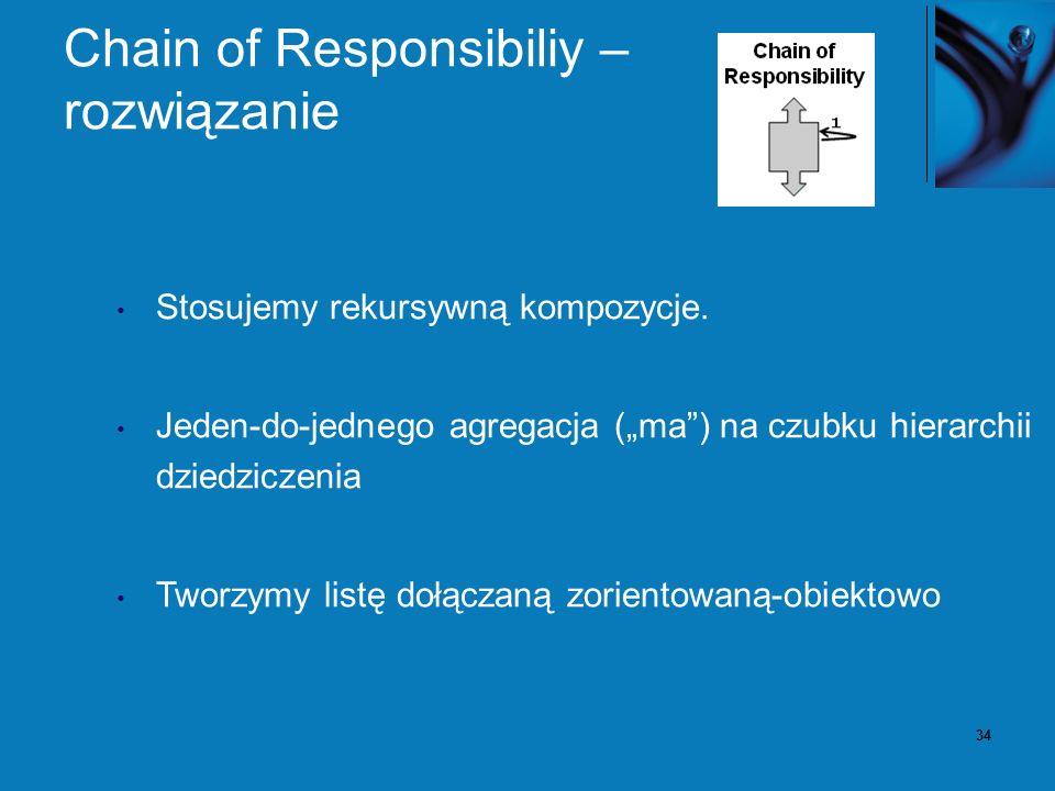35 Chain of Responsibiliy – diagram klas