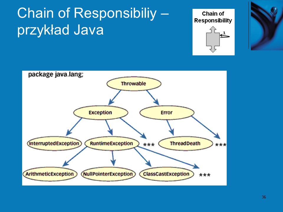 37 Chain of Responsibiliy – przykład