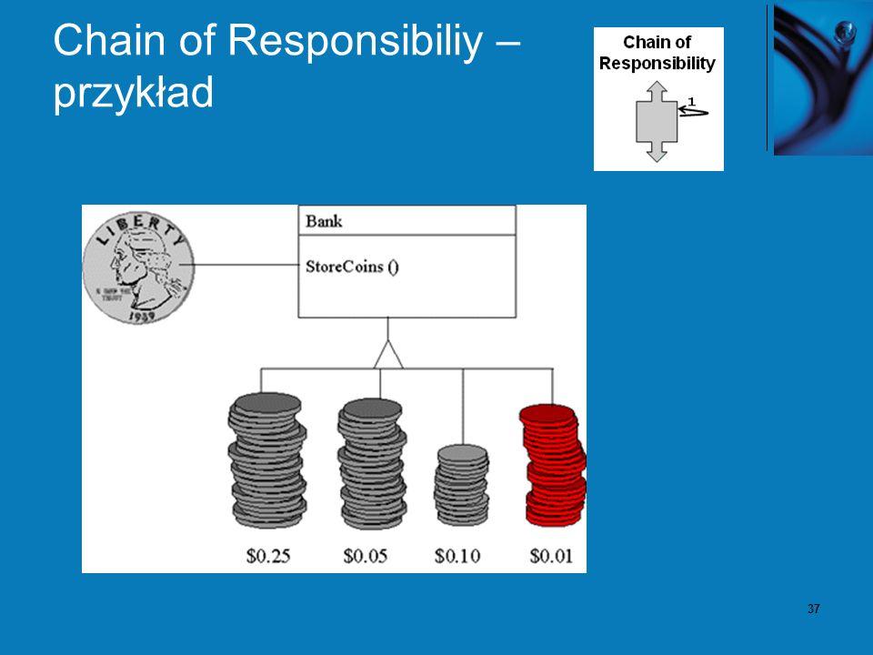 38 Chain of Responsibiliy – konsekwencje Pozwala zwolnić kod kliencki z obowiązku znajomości klas obiektów docelowych, które obsługują żądane zachowanie.