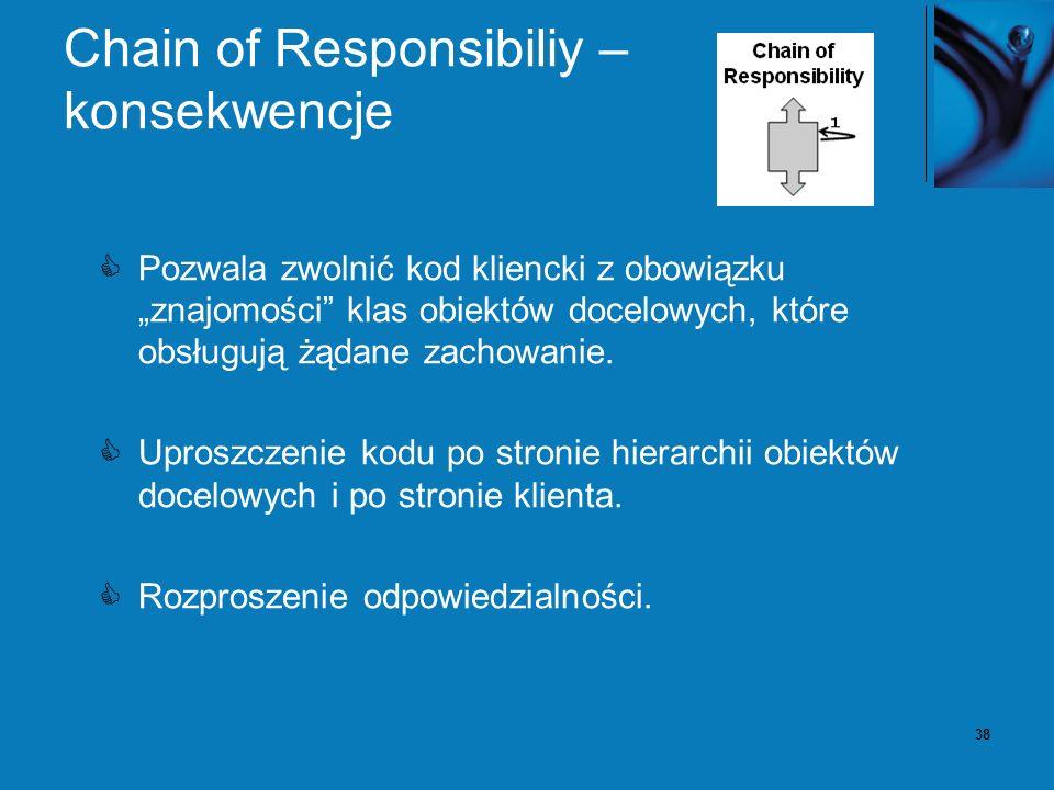39 Zależności między wzorcami Chain of responsibility Chain of responsibility, command, mediator i observer dotyczą rozdzielenia nadawców i odbiorców za pomocą różnych kompromisów.