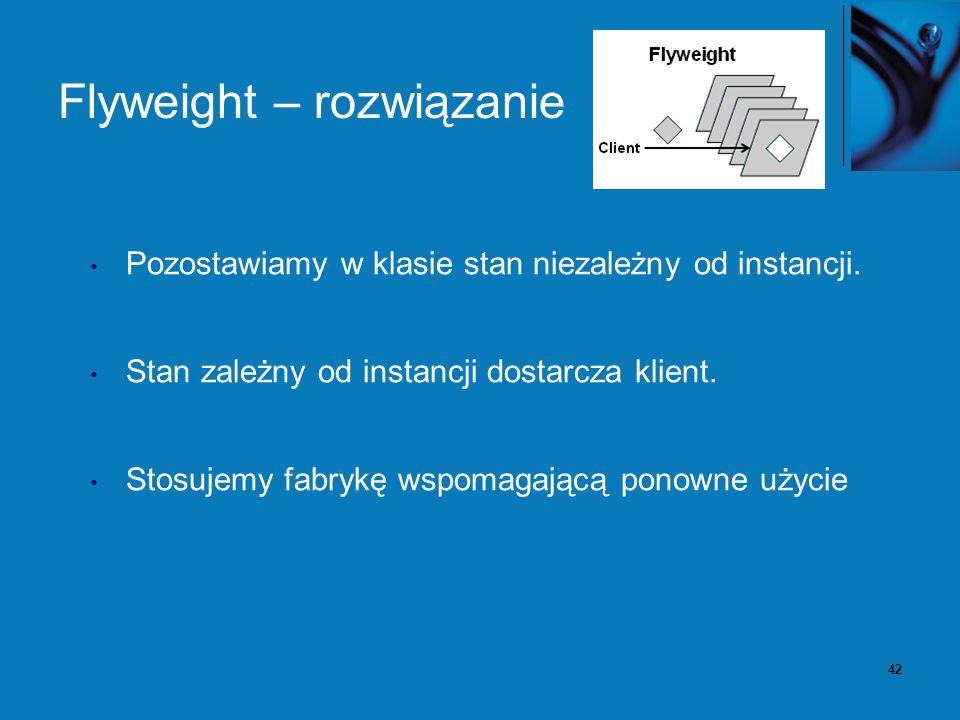 43 Flyweight – diagram klas