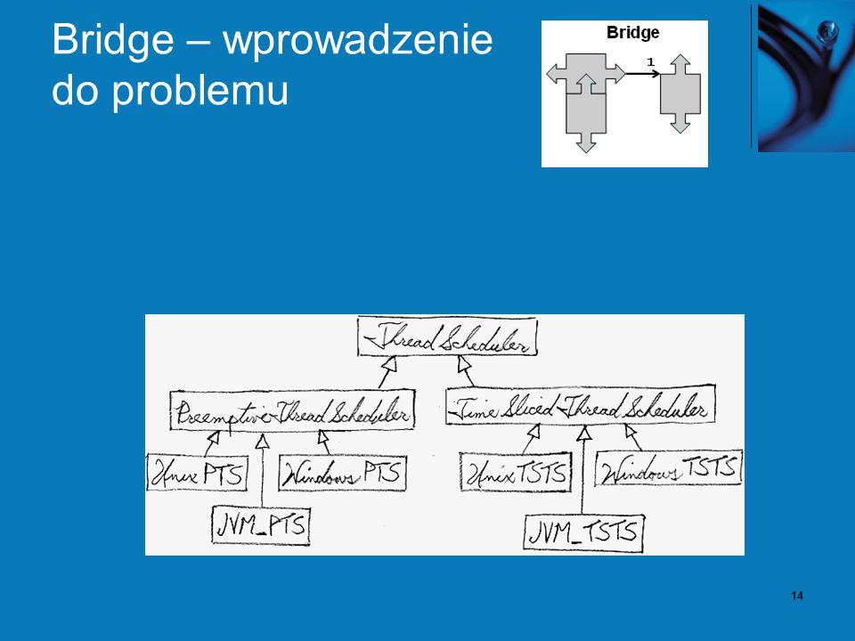 15 Bridge Oddzielenie operacji abstrakcyjnych od ich implementacji w celu umożliwienia wprowadzenia w nich niezależnych zmian Użyteczny, gdy mamy do czynienia z hierarchią abstrakcji i odpowiadającą hierarchią implementacji, w celu ich rozłączenia.