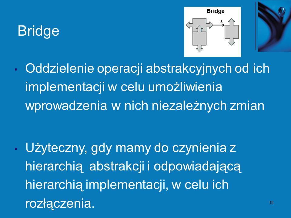 16 Bridge - Problem Brak odseparowania implementacji od interfejsu.