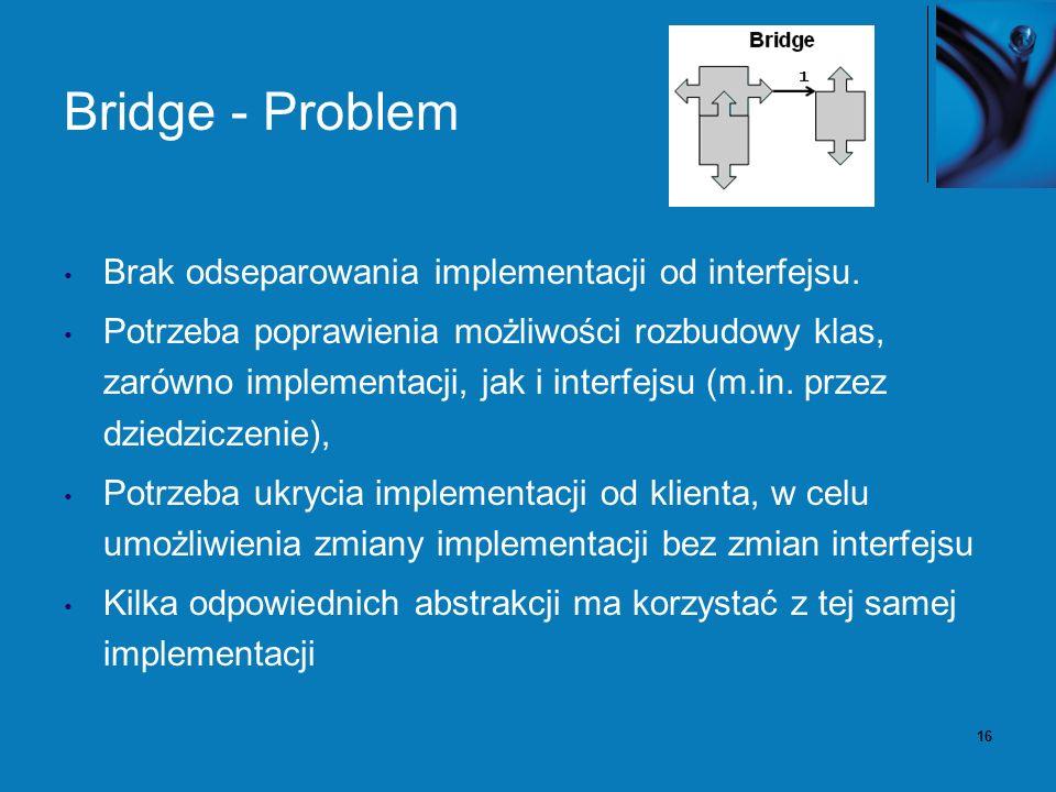 17 Bridge - Rozwiązanie Pozwolenie na zmiany implementacji oraz pozostawienie stabilnego interfejsu.