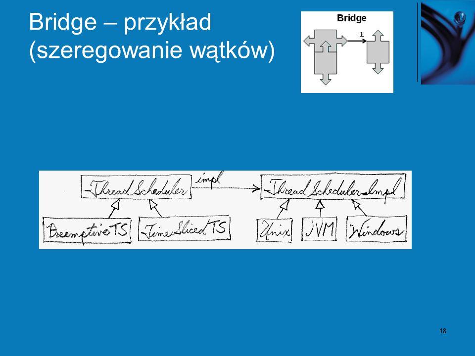 19 Bridge – diagram klas np. sterowniki urządzeń i baz danych