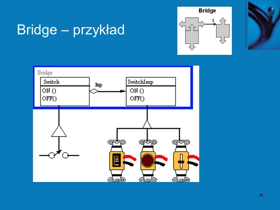 21 Bridge - Konsekwencje Bridge utrzymuje niezależność między klasami reprezentującymi abstrakcje i dostarczającymi implementacje abstrakcji.