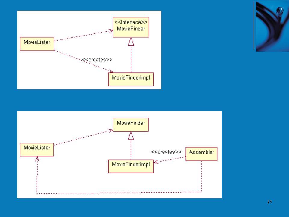 24 Composite Zdefiniowanie interfejsu uwzględniającego zarówno pojedyncze obiekty, jak i grupy obiektów.