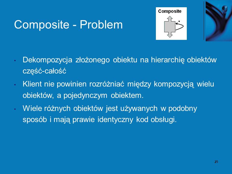 26 Composite - Rozwiązanie Zastosowanie rekursywnej kompozycji.