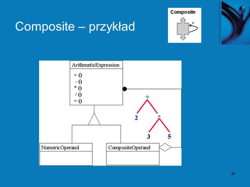 30 Composite - Konsekwencje Udostępnienie wspólnego interfejsu do obiektów składających się na drzewiastą strukturę.