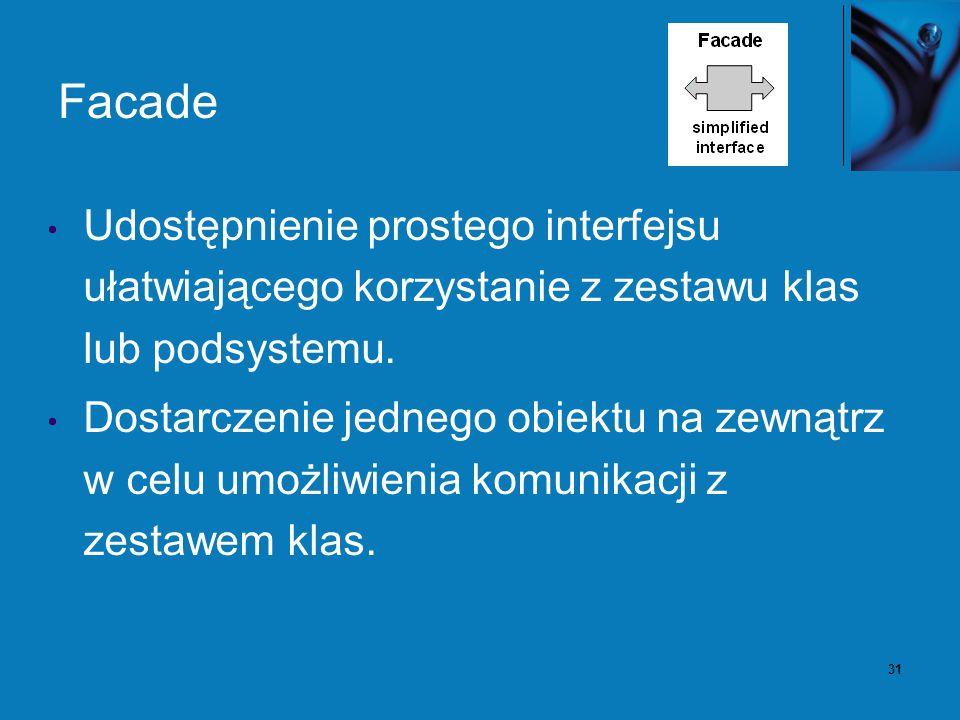 32 Facade - Problem Istnieje wiele zależności między klasami implementującymi abstrakcje i klasami klienta, zwiększając zauważalnie jego złożoność.