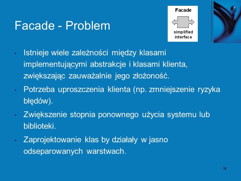 33 Facade - Rozwiązanie Osłonienie istniejącego systemu nowym interfejsem.