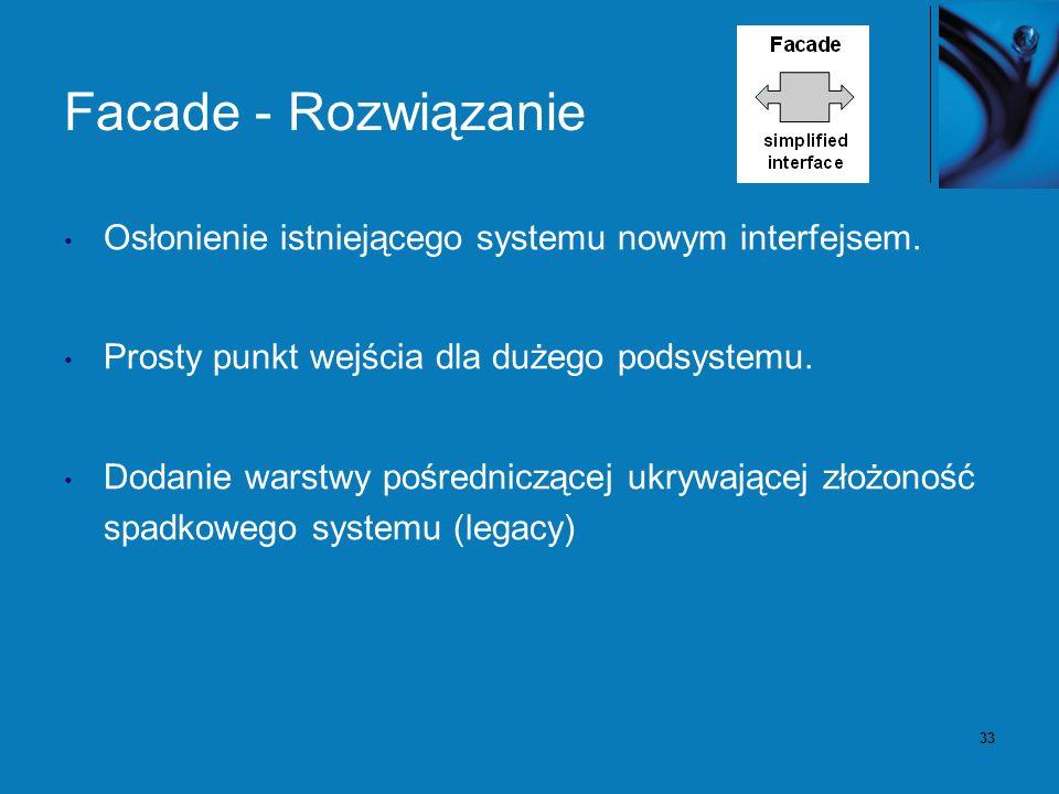 34 Facade – diagram klas